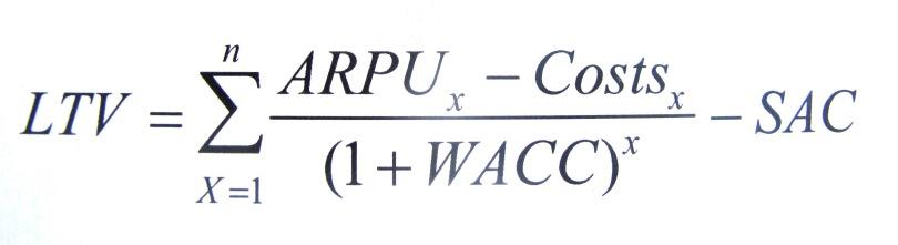 Lifetime Value Formula.jpg